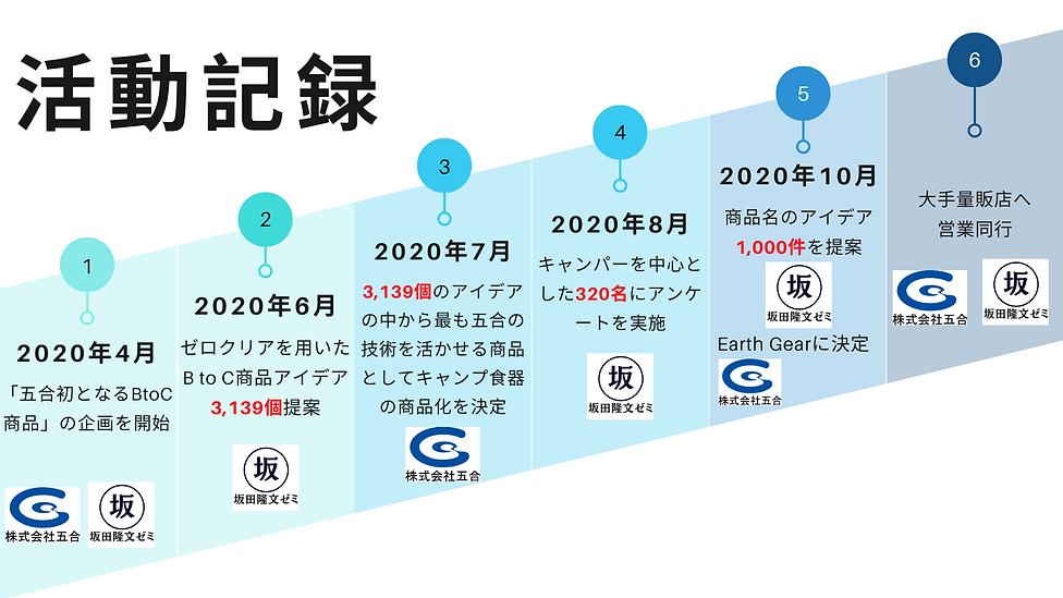 活動記録 メディア (1).png