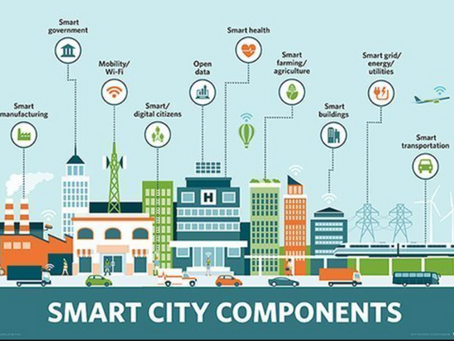 Good Health Code, Can Travel.  Smart Cities Could Track & Restrain Individuals Using Big Data & AI