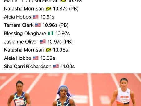 Fast Women-100M 2021 Toplist