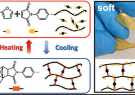 3d Printing Using Interbonding Polymers-Strength Within & Between