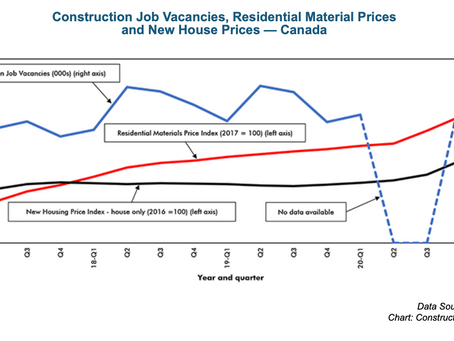 Will Labor Shortages Stall Construction and Infrastructure Plans?  A Global Problem!
