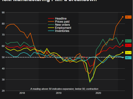 Industrials Poised for a Boom