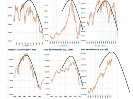 Market Bubble ?