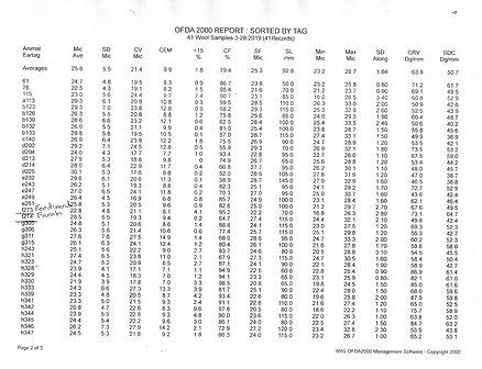 OFDA 2000 Report LDavies 03-28-201904172
