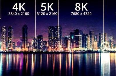 8K против 4K в тестировании под эгидой Warner Bros. [перевод]