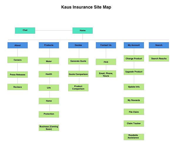 Kaus Sitemap.jpg