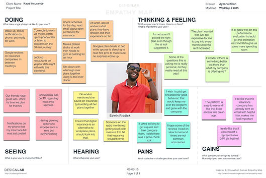 DesignLab - Empathy Map.jpg