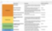 Krazi Kebob Product Feature Roadmap.png