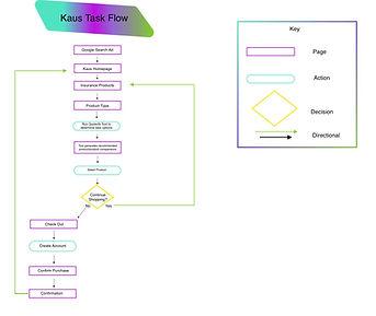 Task Flow Kaus .jpg