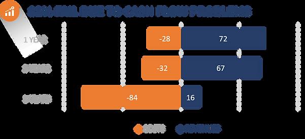 cashflowproblems.png