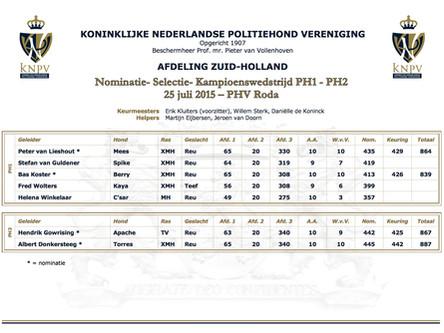 Nominatie- Selectie- Kampioenswedstrijd PH1-PH2