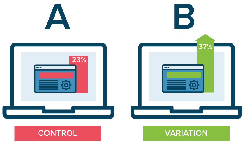 The Importance of A/B Testing for Your Mobile Marketing Strategy