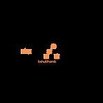bshubhamb (10).png