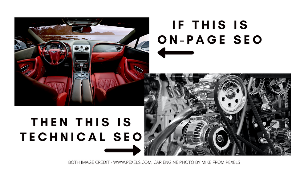 The difference between on-page and technical SEO