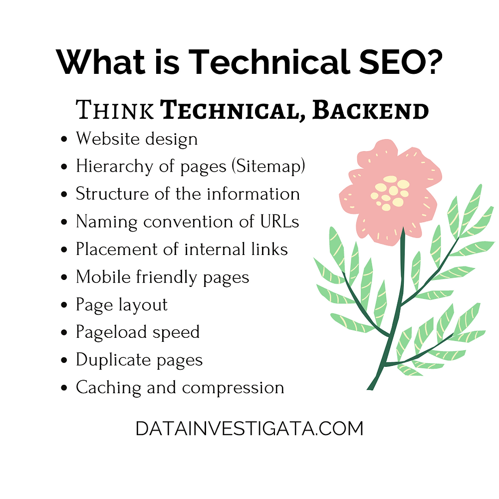 What are the elements of technical SEO?