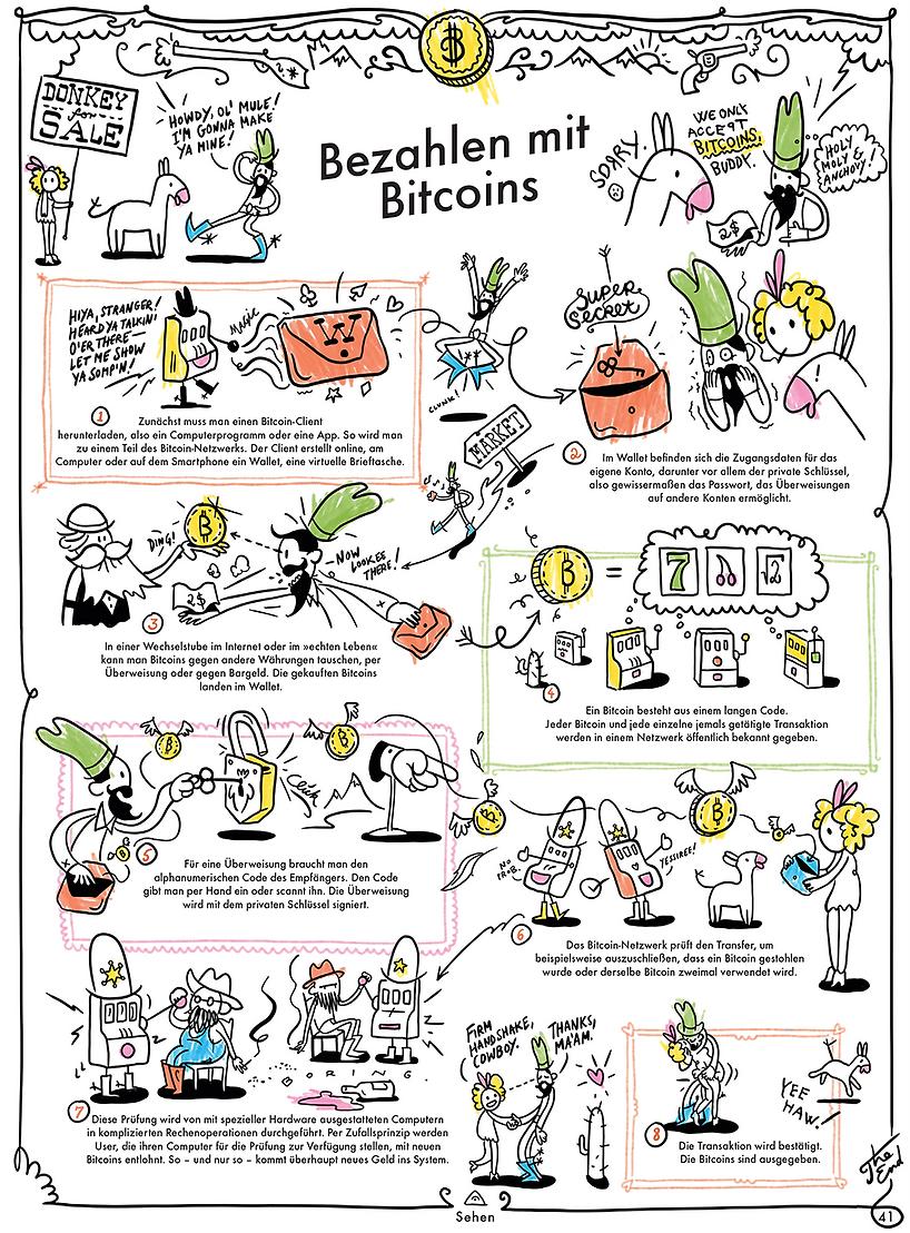 Bitcoin_Illu-d.png