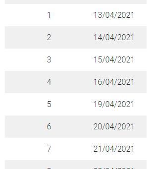 ARBA> IIBB anual 2020