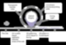 UNI A6 Desktop HoloPrinter process operation