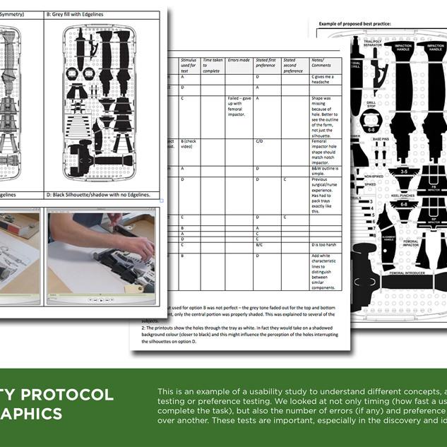 Usability Protocol for Kitting