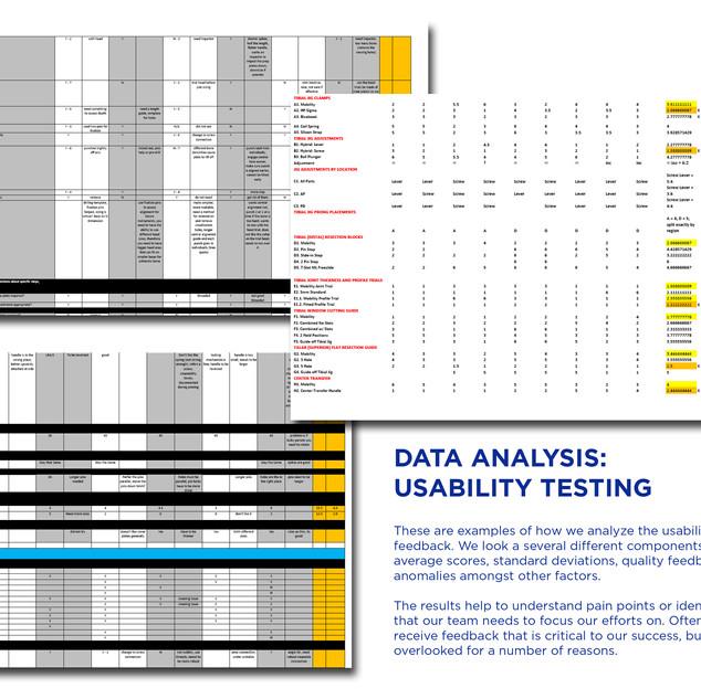 Data Analysis on Usability Testing