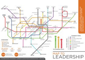 Map to Leadership