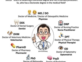 """What is a """"Doctor?"""""""