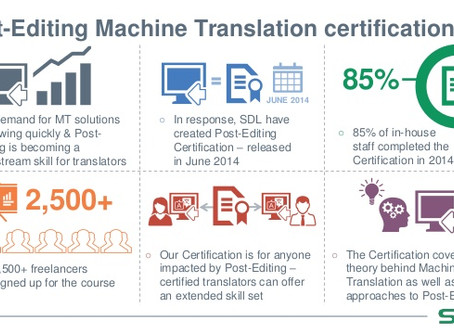 Becoming a Machine Translation Post-Editor