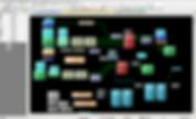 DSP, Biamp, Polycom, ClearOne, BSS, Audio