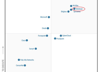 Once again, Netskope is named a leader and is positioned furthest in the CASB solutions by Gartner