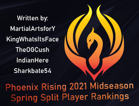 Community Supported Power Rankings of Players!