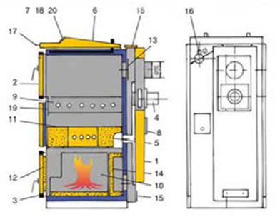 Wood Gasification Boiler Cross Section