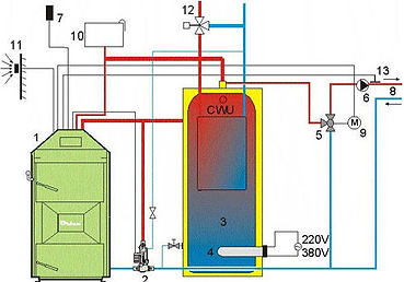 Wood Gasification Boiler with One Hot Water Tank