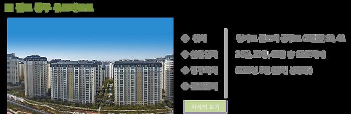 금정역 동양라파크 기타현장7