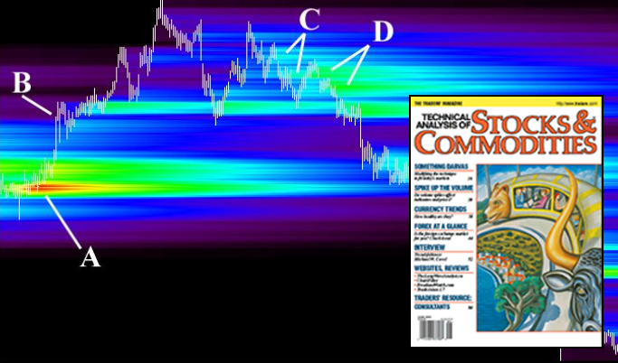 PAC_Charts.png