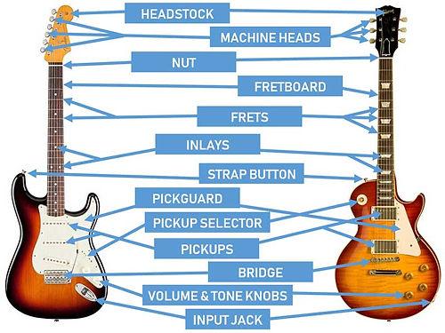 electric-guitar-parts-diagram.jpg