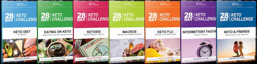28-Day Keto Challenge!