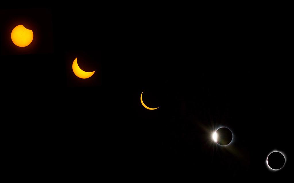 Eclipse 2017-1