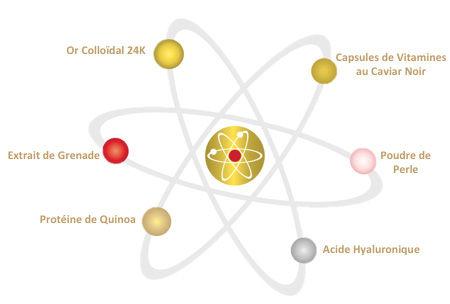 golden-complexe-gold-edition-cosmétique-