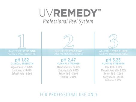 UV Skin Solutions