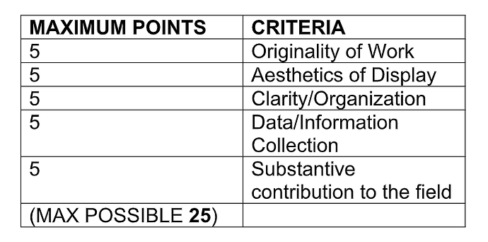 Criteria.png