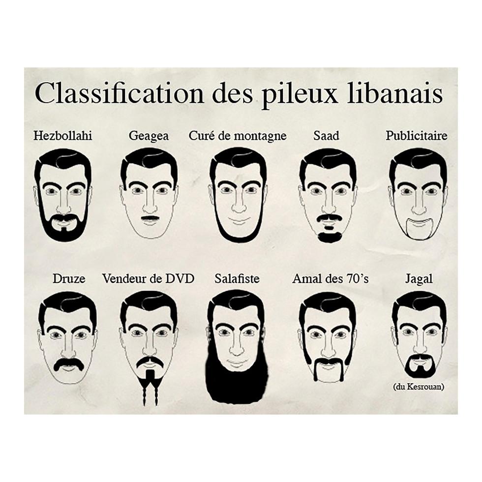 Les barbes libanaises