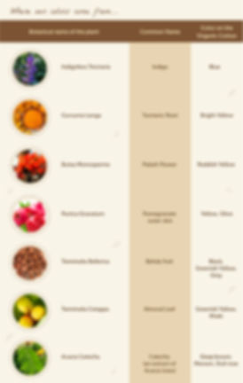 Aavik_Natural Dyes and Colors-100.jpg