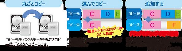 丸ごとコピー.png