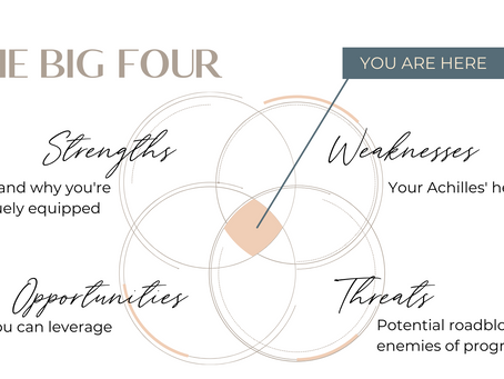 3 books to help identify your strengths, weaknesses, opportunities, and threats