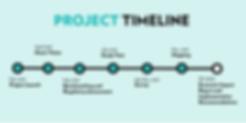 timeline 12 2019-01.png