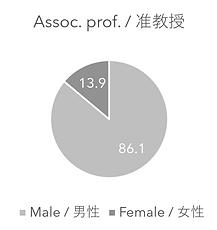 Assoc-Prof.PNG