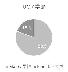 UG.PNG