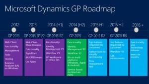 Microsoft Dynamics GP 2015 is here!