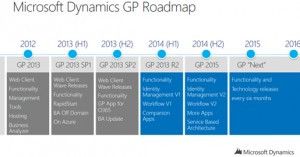Dynamics-GP-Roadmap1