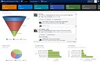 New Microsoft Dynamics CRM Release Expected in 2014